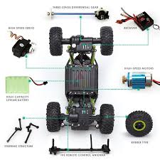 Rock Crawler Truck 4WD Rally Car 2.4GHz | Catch The Deal