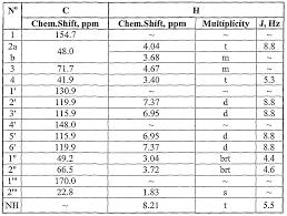Dresser Couplings Style 38 by Organic Spectroscopy International Linezolid Impurities