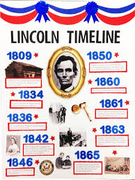 Abraham Lincoln Project Ideas