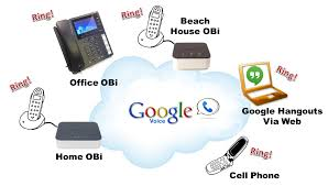 Obihai Technology, Inc.: Ring Multiple OBi Devices Configured With ... Freepbx Voip Tutorial Part 2 Gmail And Google Voice Setup Youtube Amazoncom Gvmate Phone Adapter With New What You Need To Know About The New Hangouts Call China Cisco Ip Phone Asterisk 18 Obihai Obi202 Router Sip Obihai 200 My Free Landline 2015 Review Business Over Phones Android Central Imessage Skype Death Of Number How To Break Up With Your Landline Obi200 1port