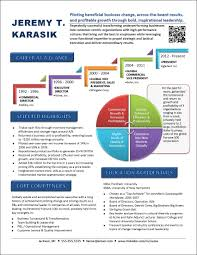 Luxury Infographic Resume Example For A Change Manager Business Analyst Resumes
