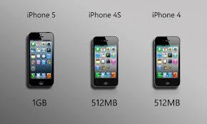 Top 8 parisons between iPhone 5 VS iPhone 4 Infographics