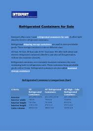 100 40 Foot Containers For Sale Refrigerated