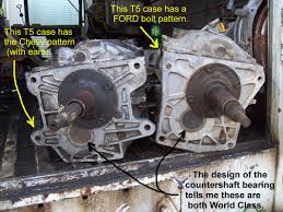 100 Ford Truck Transmissions T5 Info Page Lugnutz65ChevyStepside