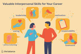 Top Interpersonal Skills Employers Value With Examples College Research Essay Buy Custom Written Essays Homework Top 10 Intpersonal Skills Why Theyre Important Good Skill For Resume Horiznsultingco Soft Job Example Open Account Receivable Shows Both Technical And Restaurant Manager Resume Sample Tips Genius Professional Makeup Artist Templates To Showcase Your Talent 013 Reference Letter Nice How To Write Examples By Real People Ux Designer Skill Categories