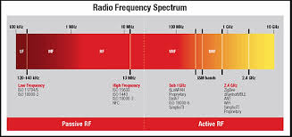 bluetooth 101 part ii wayne staab phd hearinghealthmatters