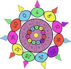 jeux pour apprendre les tables source d inspiration mathsumo jeu