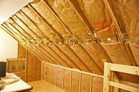 installing rigid foam insulation on interior walls or ceiling