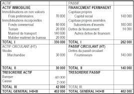 matériel de bureau comptabilité les cours et exercices fsjes maroc en ligne gratuit comptabilité
