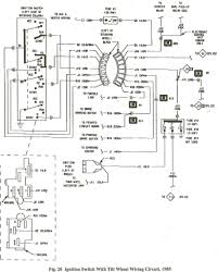 Wiring Diagram 1985 Dodge D100 - Basic Guide Wiring Diagram •