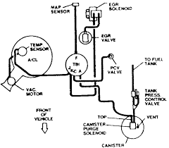 1989 Chevy Silverado 1500 4x4 Vacuum Diagram - Search For Wiring ... 1989 Chevy Silverado Parts Inspirational Trucks Every Truck Guy Beautiful Chevrolet 1500 Pickup 91 Diagram Wiring Library Ck 2500 4wd Quality Used Oem Replacement 1988 Gmc Specs Heater Controls Database Sensor On 89 350 Electricity Basics Truck Body Style Gndale Auto Page 4 87 Greattrucksonline Vin Decoder Wiki Accsories Lowering Kit For Cheyenne C1500 S 10 Data Diagrams