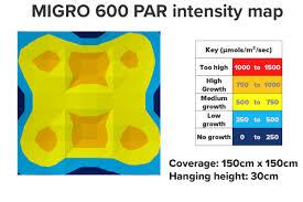 1000 Watt Hps Lamp Height by Migro 600 1000w Hps Replacement