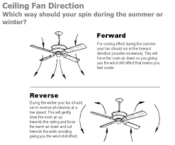 what direction does your ceiling fan go in winter integralbook com