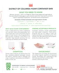 DC Foam Container Ban – Fiesta DC Food Truck Fiesta Concept Jenn Giesler Gourmet Los Angeles Trucks Roaming Hunger Cheap Eats 2018 Sloppy Mamas Washingtonian Sweetbites Food Truck Cupcake Gluten Free Gimme Three Tent Requirement For Vending Form Dc Just One Row Of Maybe 18 The Total Here A Flickr At Lenfant Plaza A Real Foam Container Ban Friday Eater Diplomatic Impunity August 2014