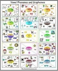 Phonic Sounds Desk Charts for each sound phoneme and