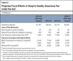 Cal Grant Income Ceiling 2014 by 2013 Initiative Analysis Medi Cal Hospital Reimbursement