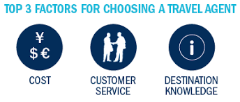 Top 3 Factors For Choosing A Travel Agent Icon