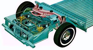 Corvanantics - Engine Chevrolet Avalanche Wikipedia 1948 Chevy Truck Wiring Diagram Diagrams Schematic Inline 6 Cylinder Power Manual 194 215 230 250 292 Engines Ck 1954 Documents The 327 Engine Opgi Blog Before The Blue Flame 291936 Six Hemmings Daily 2018 Silverado 1500 Reviews And Rating Motortrend Smaller Engines Will Be A Test For New Gm Fullsize Pickups Autoweek Ford Pickup Sizes