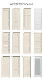 Home Interior Doors A Guide To Updating Your Doors And Hardware