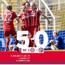 Frauenfußball Warum Bayern Und Wolfsburg Die Liga Dominieren