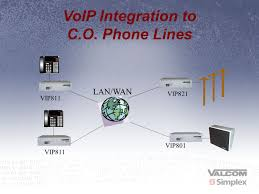 Robbie Leffue Valcom National Account Manager - Ppt Video Online ... Whats The Difference Between Voip And Pstn Why Should I Care Voip Funny Telephone Support 2 Lines Change Freely Buy Fax Windows Service Provider License For 48 T38 Ozeki Pbx How To Connect Telephone Networks Amazoncom Obihai Obi1032 Ip Phone With Power Supply Up 12 Grandstream Gxp2135 4pack 8 Lines Enterprise Grade Top 5 Android Apps Making Free Calls Move Over From One Base Station Another Vx Broadcast Robbie Leffue Valcom National Account Manager Ppt Video Online Convert Traditional Pbx Use Voip Cisco Linkys Grandstream