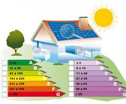 bureau d etude thermique bureau d étude thermique lot et garonne conseil en habitat