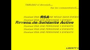 montant du rsa 2015 r a revenu de solidarité active montant 2015