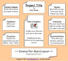 Science Fair Project Template 4th Grade Presentation Research Organization Guide