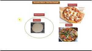 decorator design pattern real time exle pizza youtube