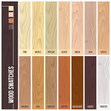 Types Of Hardwood Flooring Illustrated Guide