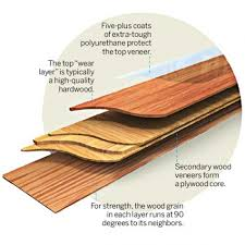 Engineered Wood What Is Hardwood Exterior House Design