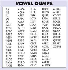 4 Letter V Words Sample Letters Formats