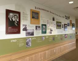 Nursing Home Facility History Timeline Wall