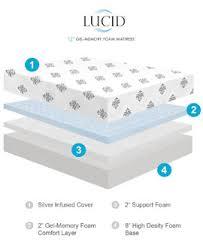 Triple Layer 12 Inch LUCID Gel Memory Foam Mattress Review