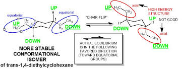 Chair Conformations Of Cyclohexane by Chair Cyclohexane Common Sense Organic Chemistry