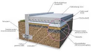 nike rt 2012 isolation thermique par l extã rieur