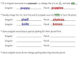 Harcourt Theme 3 Lesson 12 Grammar Day 2 Materials needed ppt