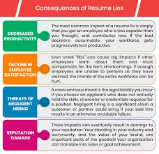 The Growing Menace Of Resumes Lies And Its Impact On Hiring ... Lying On Your Resume Consider This Advice Before What Happens When You Lie Palmer Group Luxury On Atclgrain Aassins Creed Odyssey Timed Quest Ps4 Pro 7 Ways To Make Stronger Cv Simply Medium 4 Hazards Of Telecommute And Remote Jobs Linkedins New Quizzes Can Prove Youre Not Lying Your Dont Get Caught Linkedin Profile Eagle Staffing Why Shouldnt Resumeand How Many Do Anyway The Growing Menace Rumes Lies Its Impact Hiring Need Help Getting A Job Read