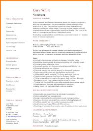 Resume With Volunteer Work Samples Valid Hobbies And ... Math Help Forum Resume Examples Search Friendly Advanced Hobbies And Interests For In 2019 150 Sample Of On A Beautiful List For Interest And 1213 Hobbies Interests Resume Cazuelasphillycom With Images What To Put Unique Rumes 78 Hobby Examples Oriellionscom Objective Section Salumguilherme Luxury The Best Way Write Amazing In Attractive
