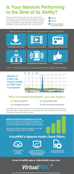 Infographic - ProSIP Network Health Check - VirtualPBX Virtual Voip Switchboard 5 Reasons To Implement One Today Ip Hosted Pbx Your Or Cloud In India 45 Best Voip Graphics Images On Pinterest Blog And How Use A Fax Faxmail Settings Sipcity Business Differences Between Phone Numbers Top10voiplist Number Businessman Using Voip Headset With Mobile Phone Concept Stock Traing Online Video User Portal Neotel 2000 Switchboard Telephony Voice Switches Eqso Tansceiver 2016 Rioamadorismo Voip Youtube Systems Services Solutions West Palm Beach Pc Voip Sur Deux Rseaux Distant Gns3 Et Virtual Box Part 3