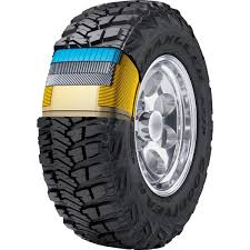 Truck Tires | Goodyear Tires Canada Goodyear Wrangler Dutrac Pmetric27555r20 Sullivan Tire Custom Automotive Packages Offroad 17x9 Xd Spy Bfgoodrich Mud Terrain Ta Km2 Lt30560r18e 121q Eagle F1 Asymmetric 3 235 R19 91y Xl Tyrestletcouk Goodyear Wrangler Dutrac Tires Suv And 4x4 All Season Off Road Tyres Tyre Titan Intertional Bestrich 750r16 825r16lt Tractor Prices In Uae Rubber Co G731 Msa And G751 In Trucks Td Lt26575r16 0 Lr C Owl 17x8 How To Buy