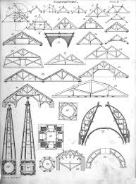 Truss Designs For Homes Ideas - Decorating House 2017 - Nmcms.us Roof Roof Truss Types Roofs Design Modern Best Home By S Ideas U Emerson Steel Es Simple Flat House Designs All About Roofs Pitches Trusses And Framing Diy Contemporary Decorating 2017 Nmcmsus Architecture Nice Cstruction Of Scissor For Inspiring Gambrel Sale Frame Prices Near Me Mono What Ceiling Beuatiful Interior Weka Jennian Homes Pitch Plans We Momchuri