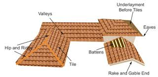 lovely roof tiles clay roof tile patterns styles of clay