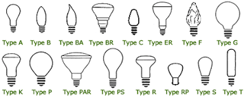 help with light bulbs terms metaefficient