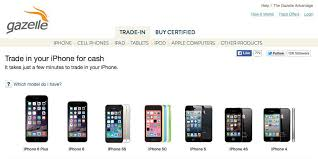 How To Get the best iPhone trade in price deal to help a new