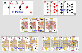 deck pinochle 4 player how to play pinochle