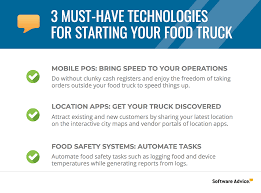 100 Food Truck Dc Tracker 3 MustHave Technologies When Opening S