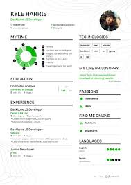 The Ultimate 2019 Resume Examples And Resume Format Guide Best Resume Template 2019 221420 Format 2017 Your Perfect Resume Mplates Focusmrisoxfordco 98 For Receptionist Templates Professional Editable Graduate Cv Simple For Edit Download 50 Free Design Graphic You Can Quickly Novorsum The Ultimate Examples And Format Guide Word Job Get Ideas Clr How To Write In Samples Clean 1920 Cover Letter