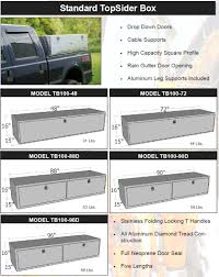 Engaging Slanted Side Truck Tool Boxes Angled Slanted Side Truck ...