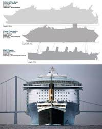 titanic scale to modern ships 28 images titanic vs modern day